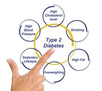 635833612115818100diabetes.jpg